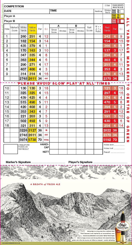 48817-Heaton-Moor-6pp-Scorecard_proof1_Page_2