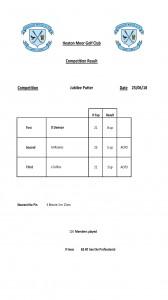 HMGC Comp Result - Individual Bogey